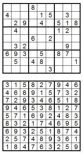 The Math Behind Sudoku: Introduction to Sudoku